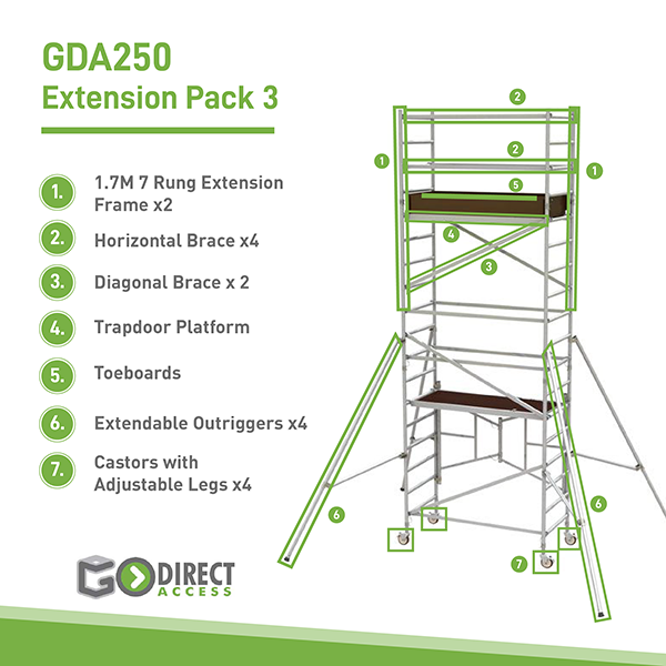 Extension pack for GDA250 Mobile Scaffolding tower